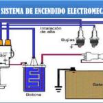 Exitoso Libro de Sistema de Encendido Electromecánico.PDF.
