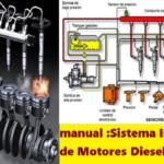 Manual : Sistema Inyección de Motores Diesel – Componentes y Funcionamiento. paso a paso.